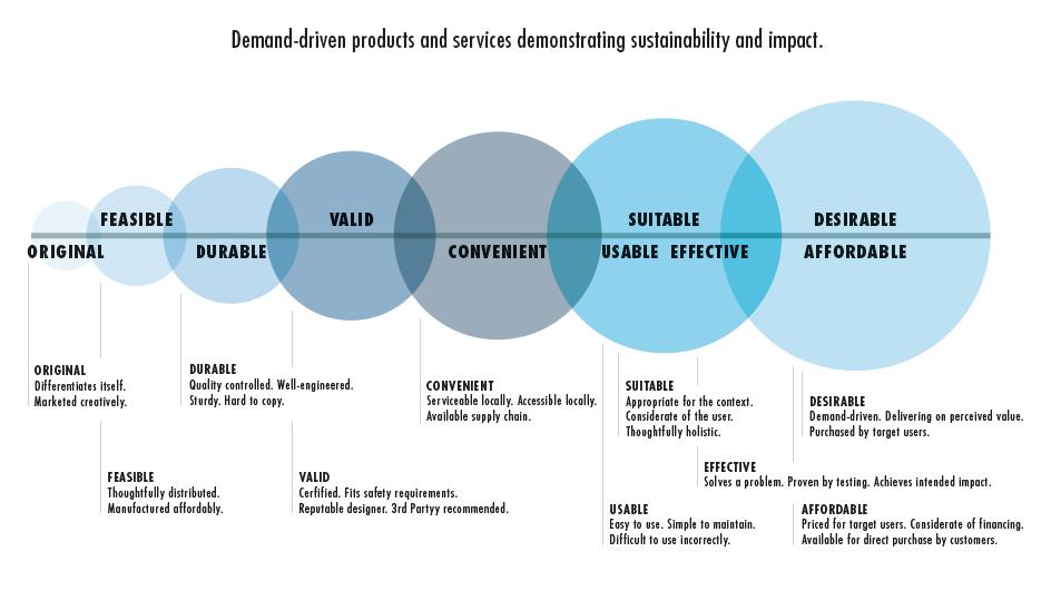stiftung-entwicklungskooperation-grafik-e4c